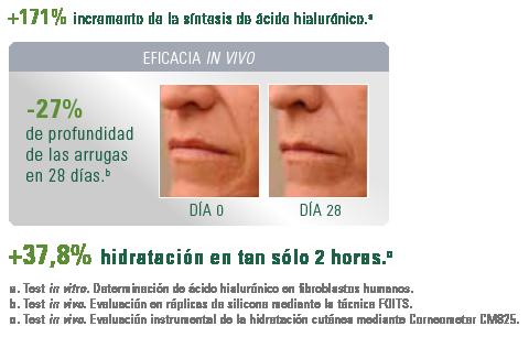 fusionist_age_resultados-es