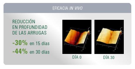 fusionist_eyes_resultados-es