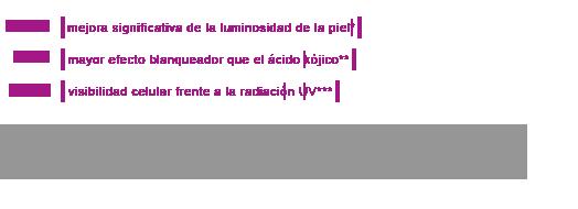 resultados_radiant_es